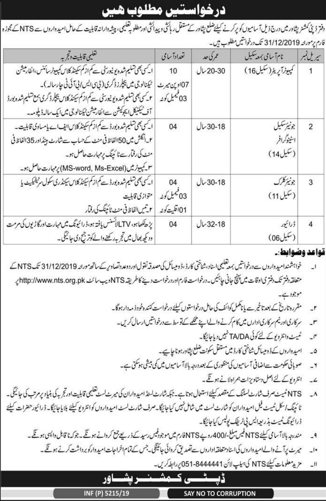 Deputy Commissioner Office Peshawar Jobs 2019
