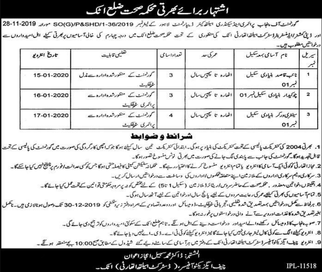 District Health Authority Attock Jobs 2019