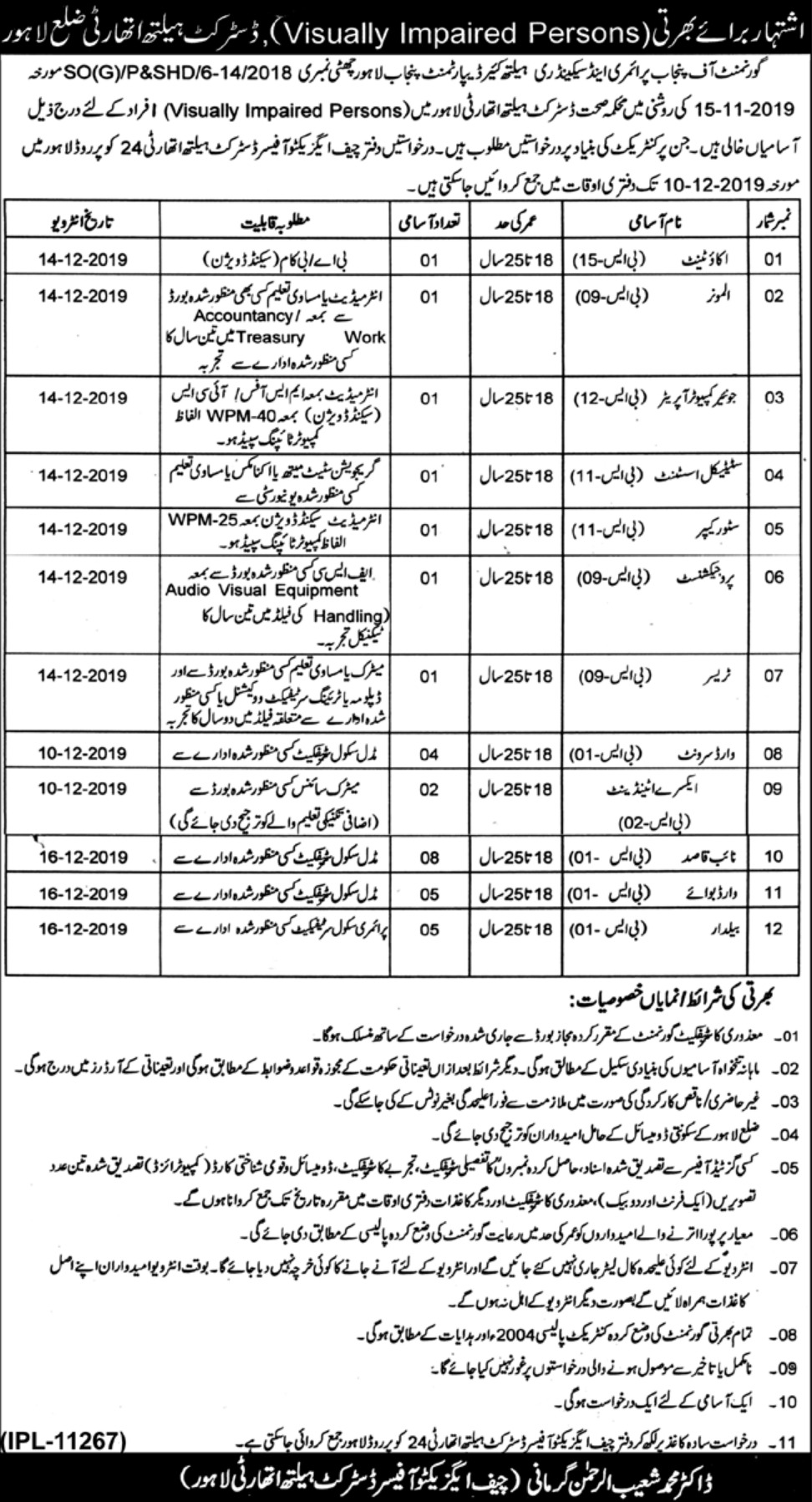 District Health Authority Lahore Jobs 2019