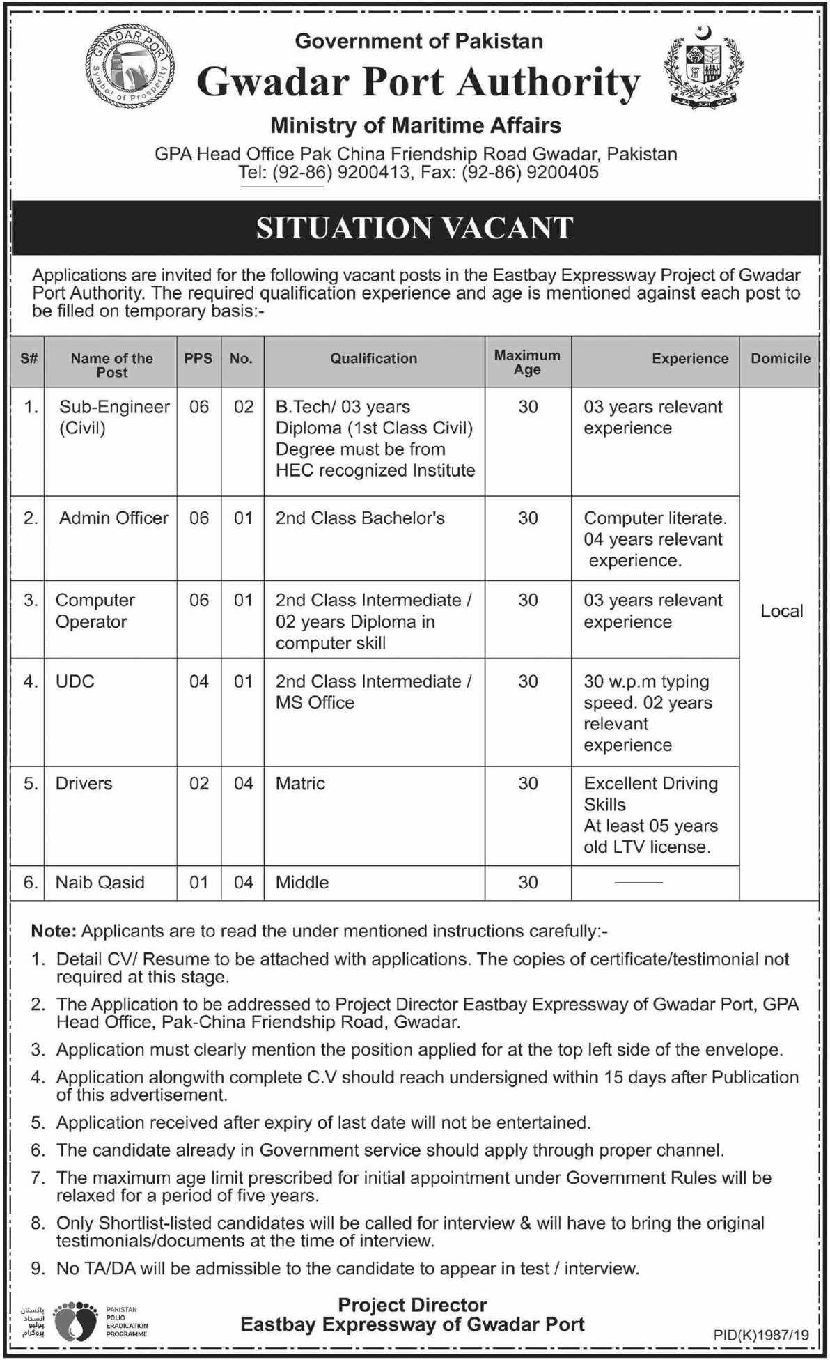 Gwadar Port Authority Jobs 2019 Pakistan