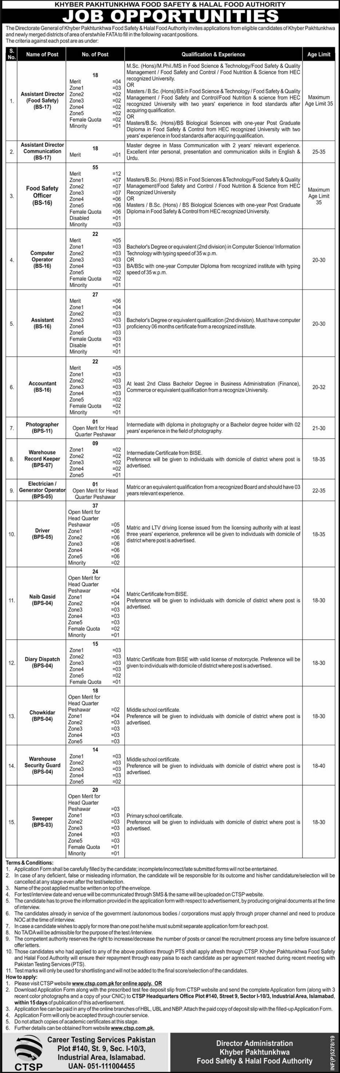 Khyber Pakhtunkhwa Food Safety & Halal Food Authority KPK Jobs 2019