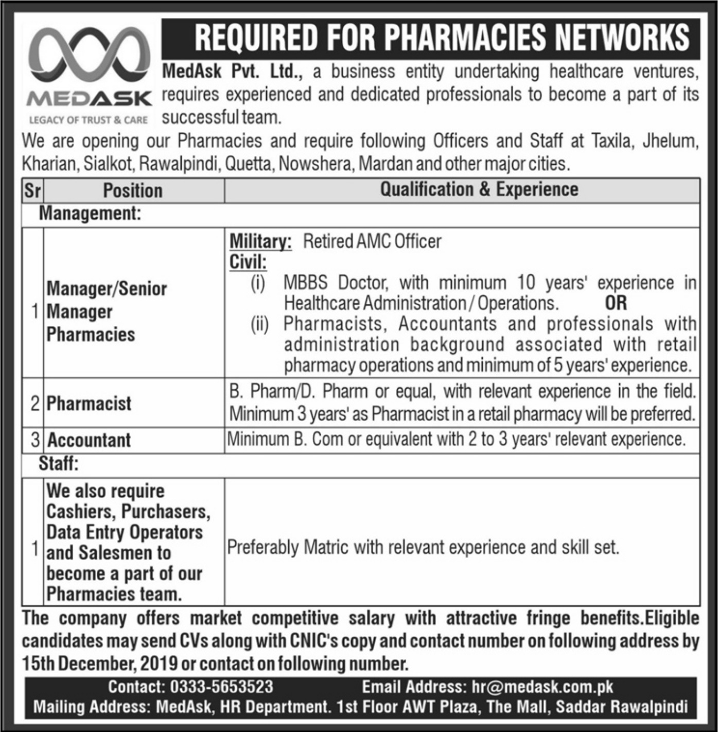 MedAsk Pvt Ltd Jobs 2019