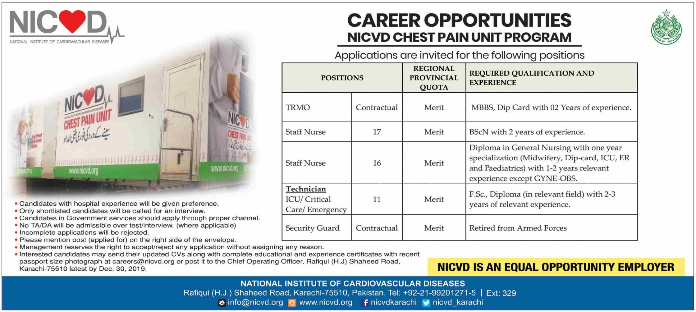 NICVD Chest Pain Unit Program Jobs 2019 Karachi