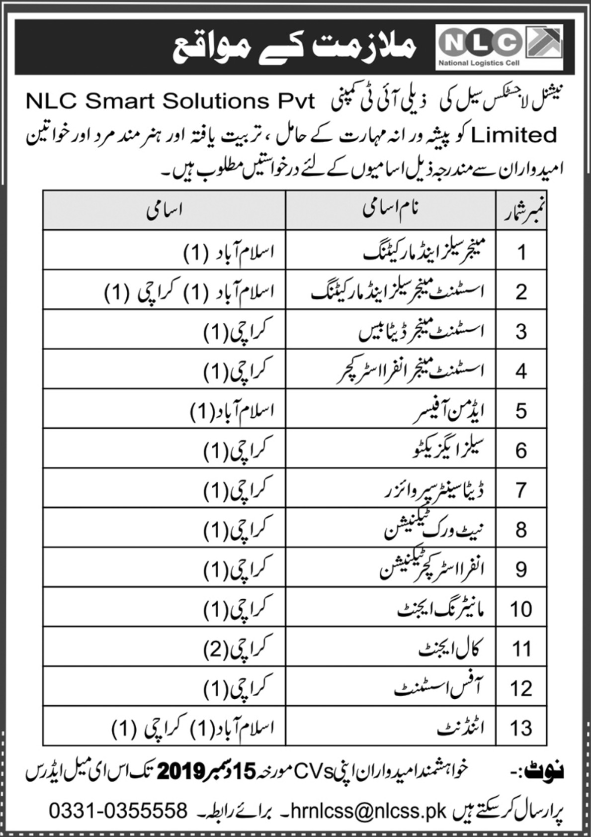 NLC Smart Solutions Pvt Ltd Jobs 2019