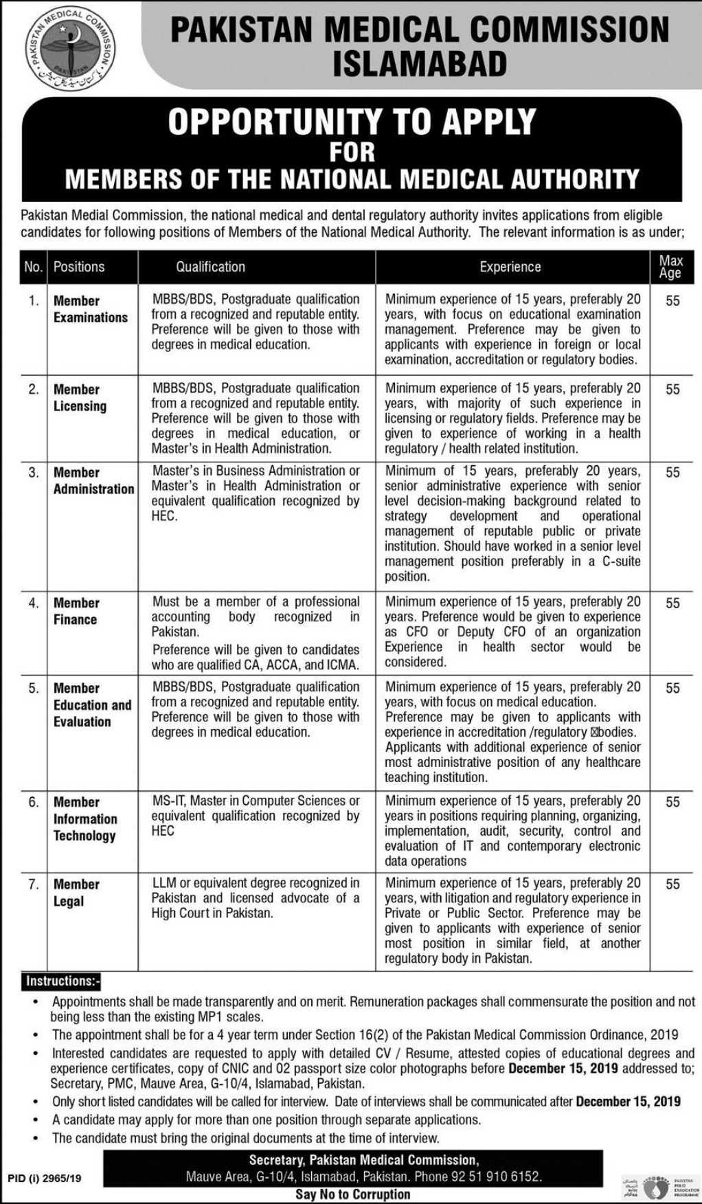 Pakistan Medical Commission PMC Islamabad Jobs 2019