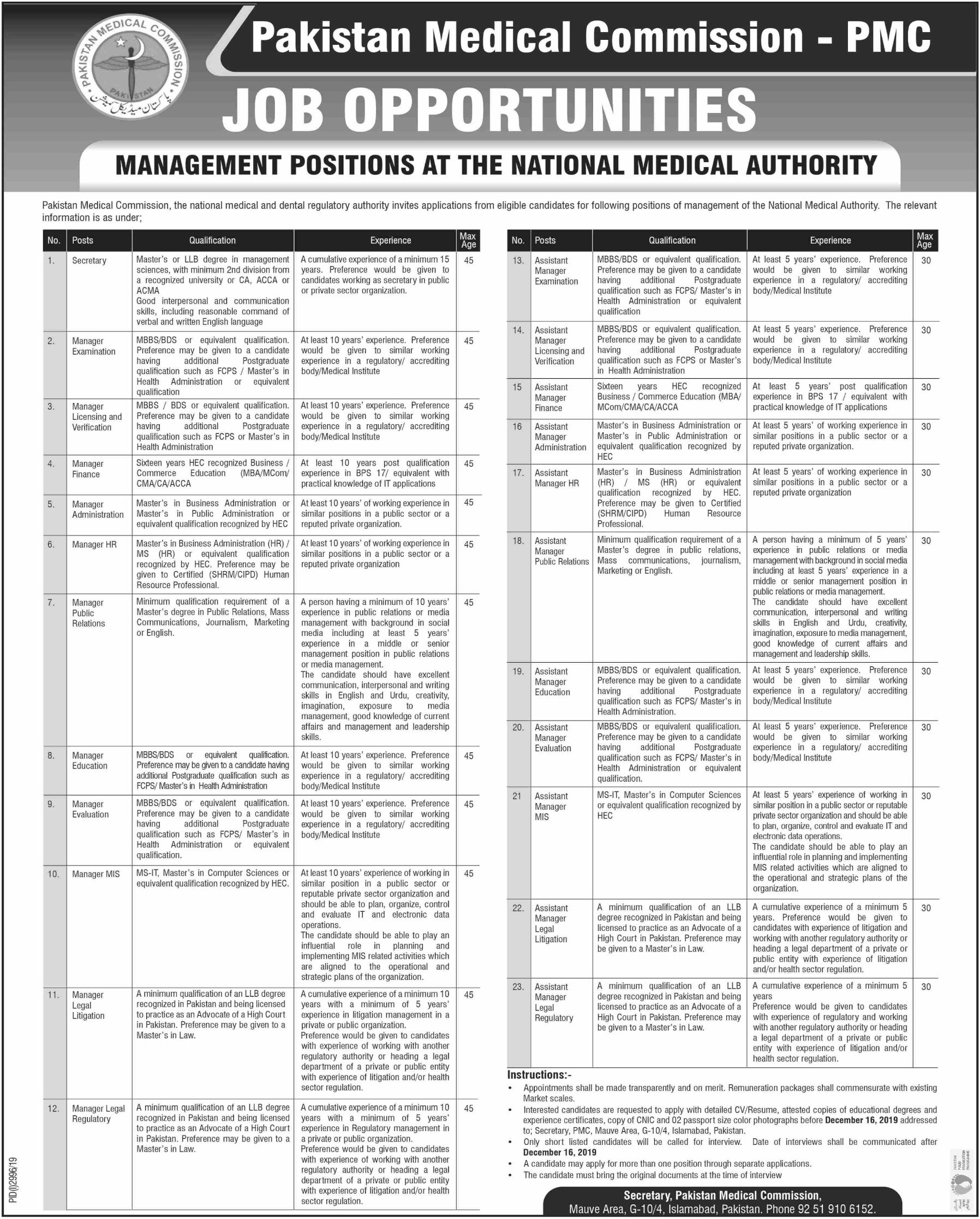 Pakistan Medical Commission PMC Jobs 2019