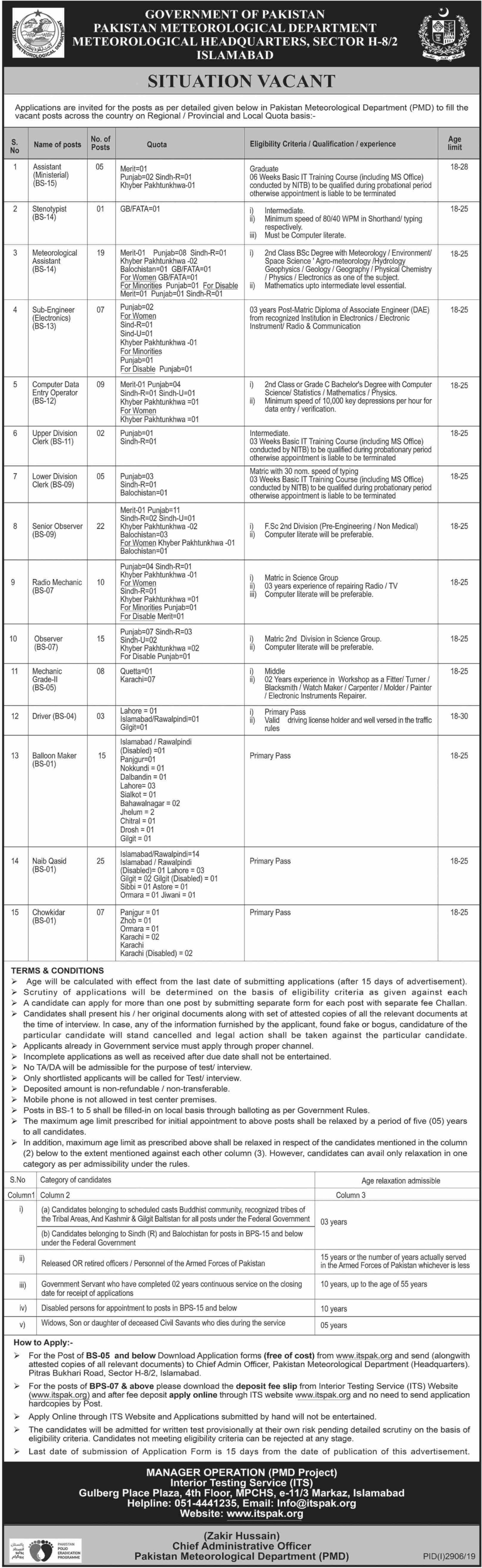 Pakistan Meteorological Department PMD Jobs 2019 Apply through ITS