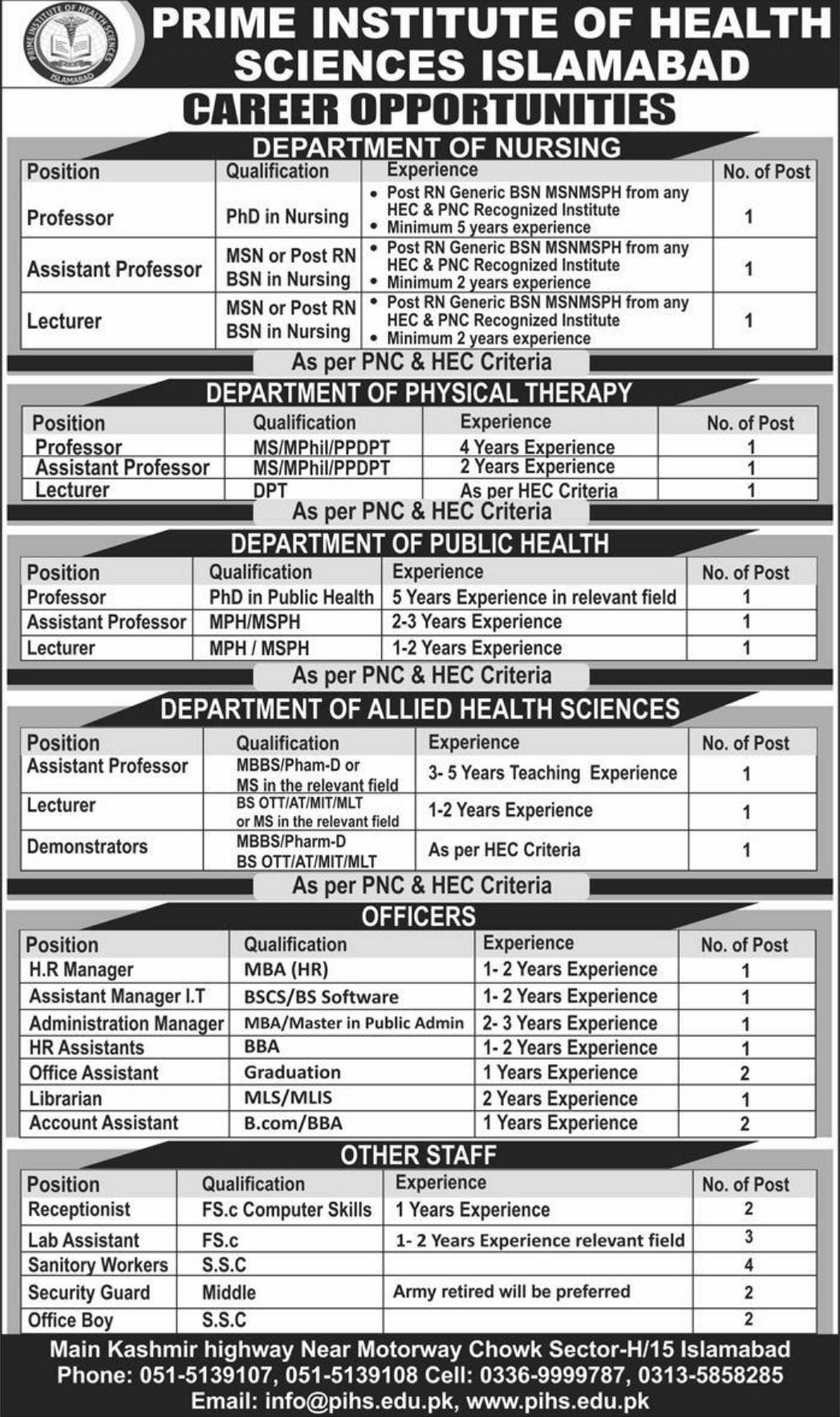 Prime Institute of Health Sciences Islamabad Jobs 2020