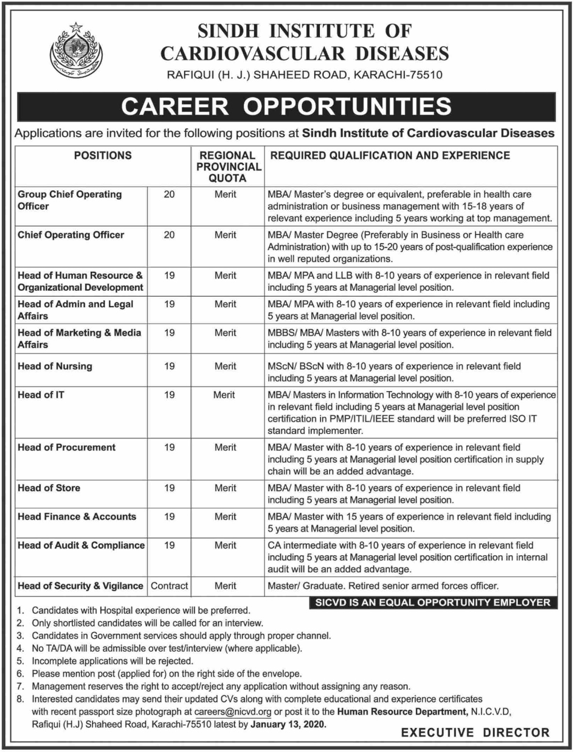 Sindh Institute of Cardiovascular Diseases Jobs 2020