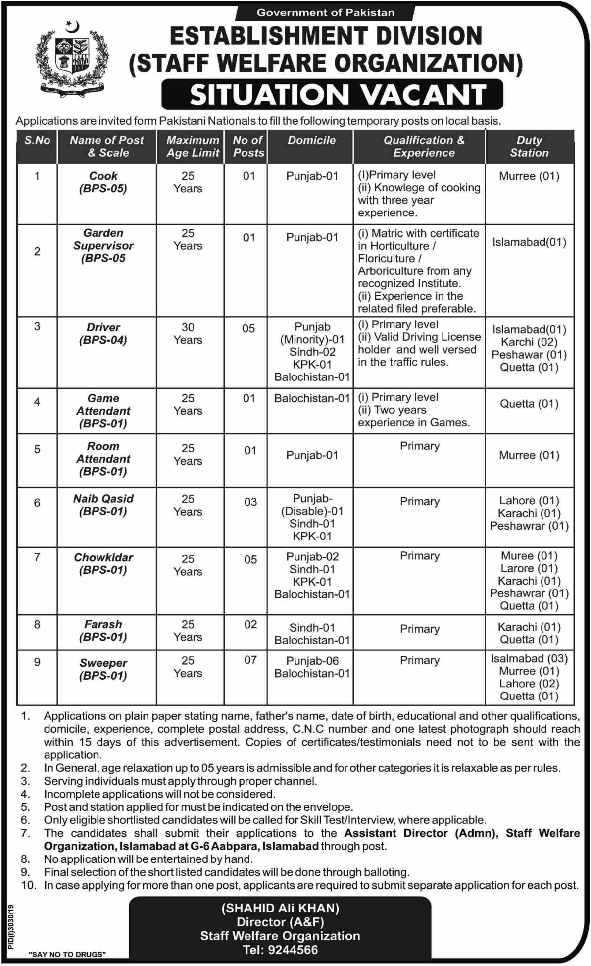 Staff Welfare Organization Jobs 2019 Establishment Division