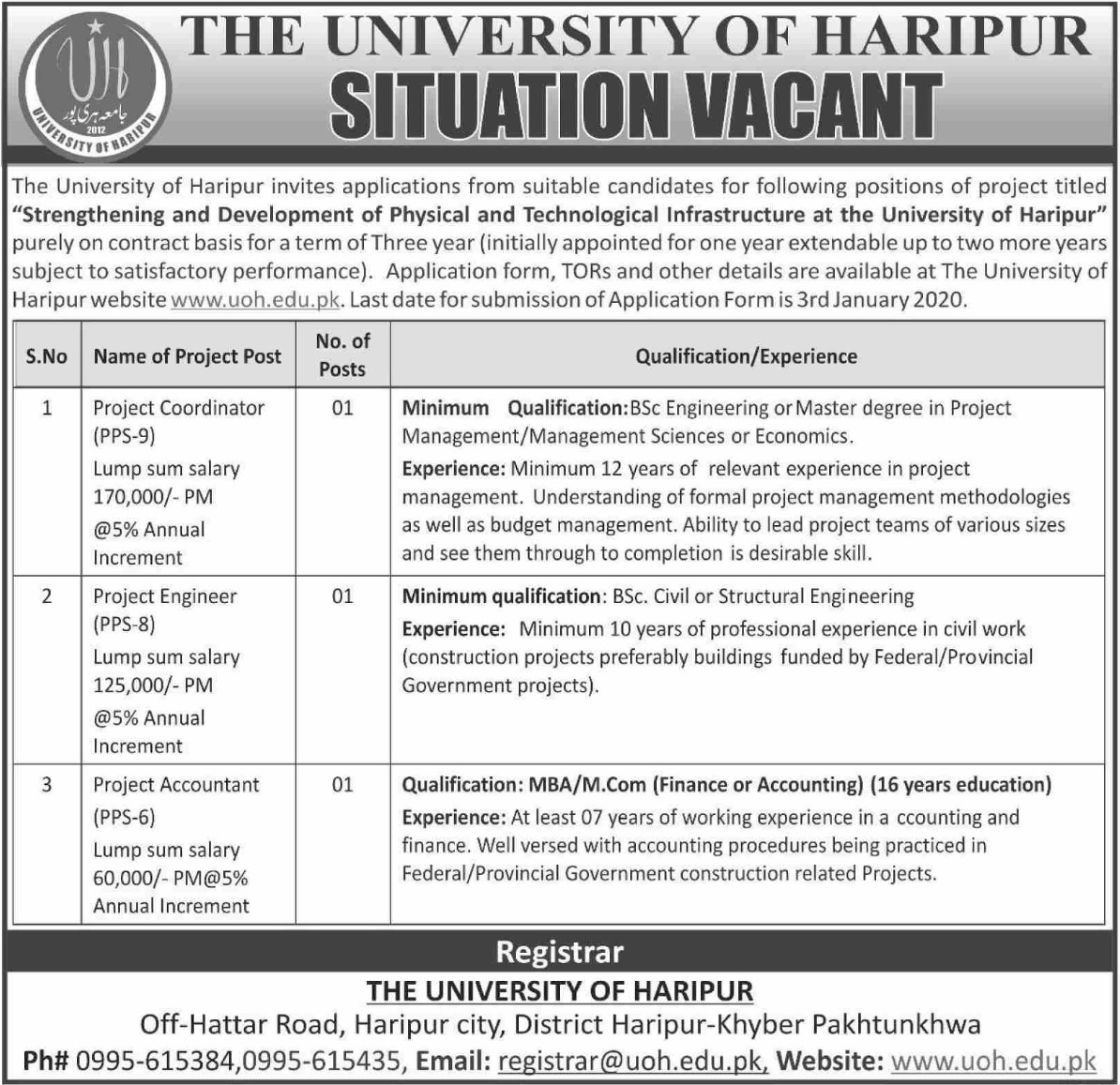 University of Haripur Jobs 2019 KPK