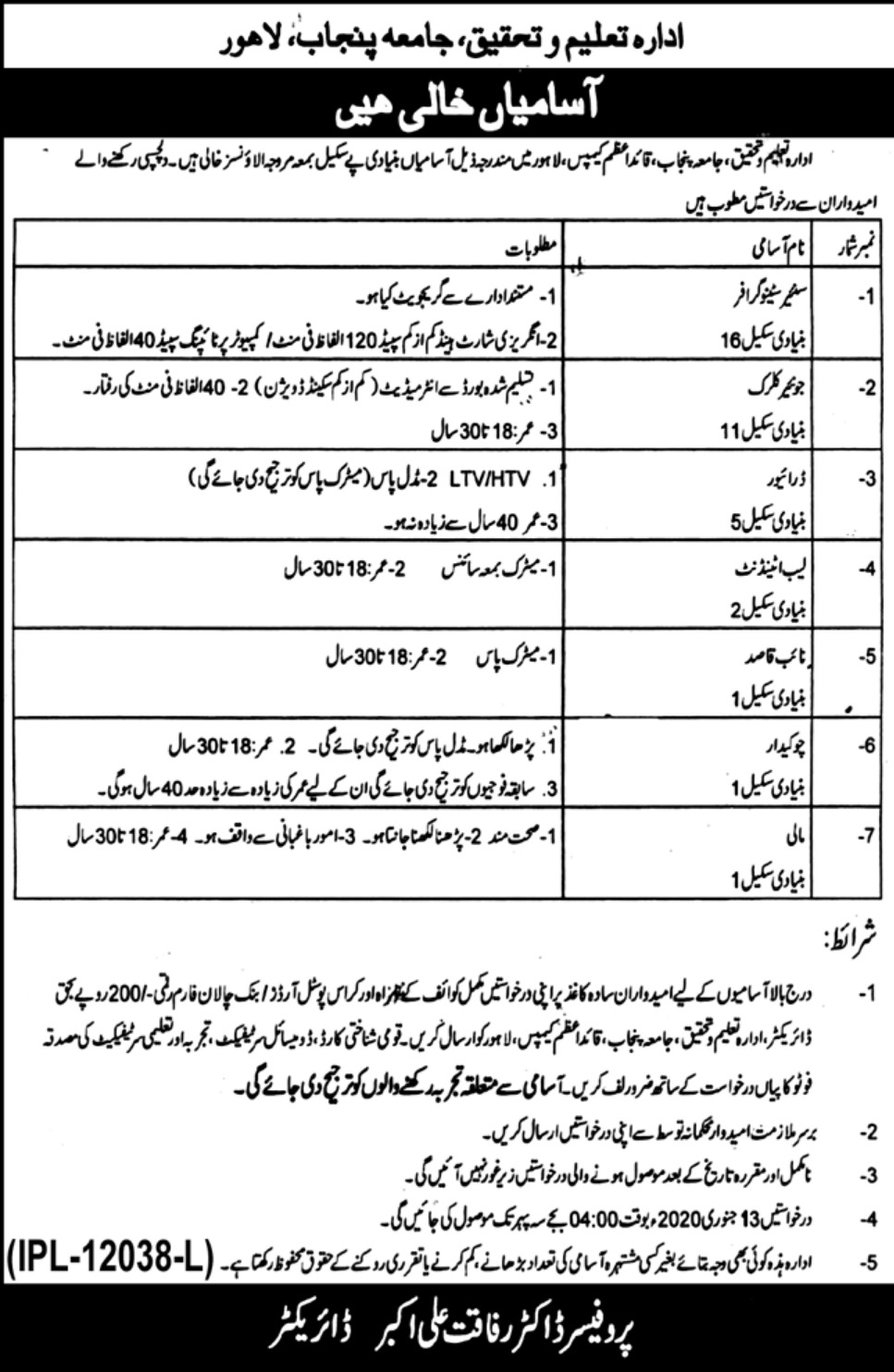 University of Punjab Lahore Jobs 2019 IER Department