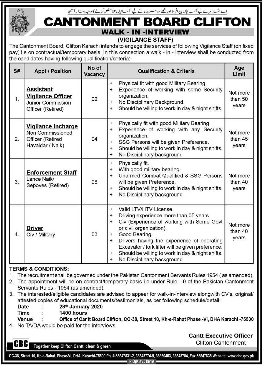 Cantonment Board Clifton Karachi Jobs 2020