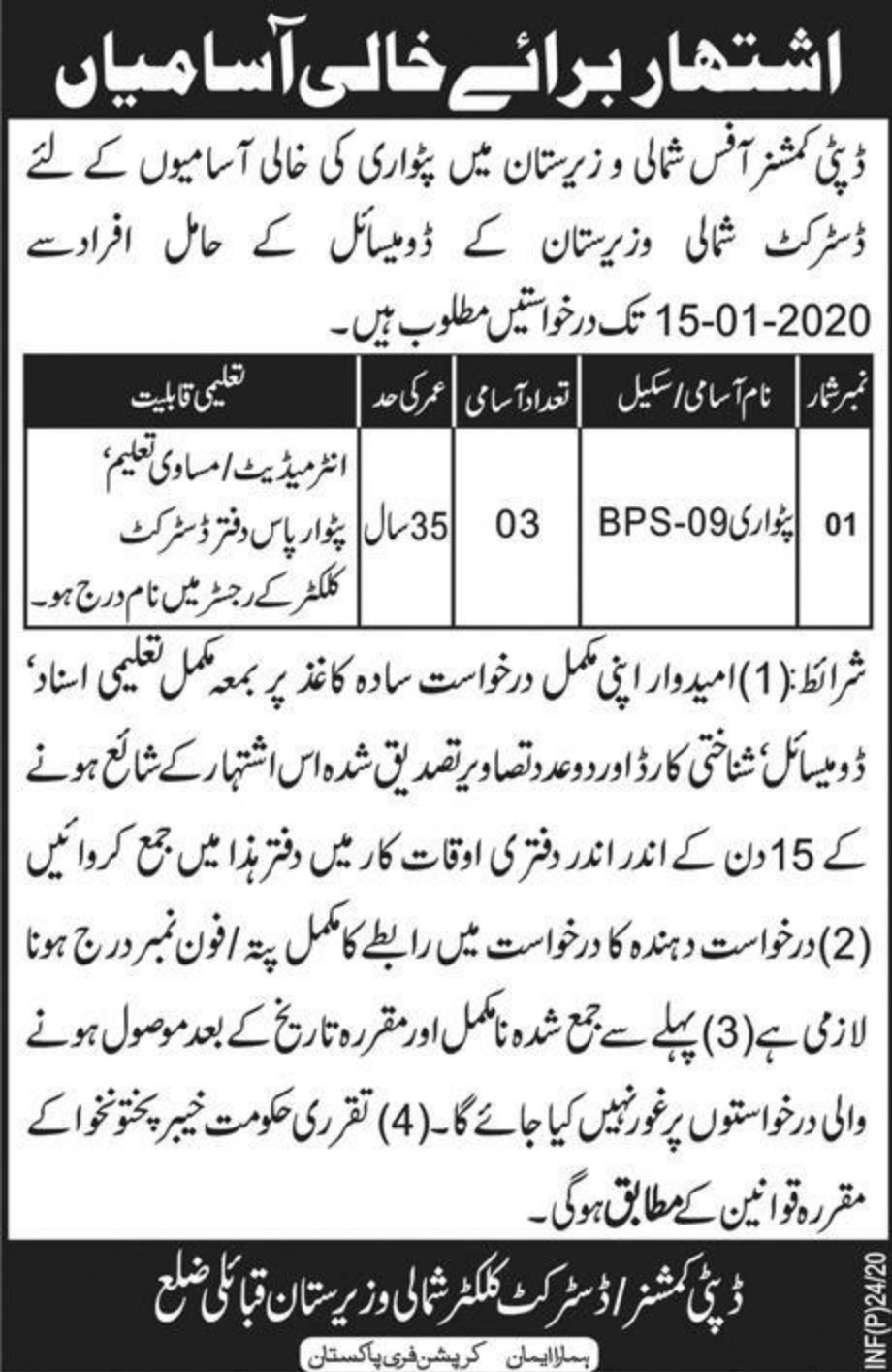 Deputy Commissioner Office North Waziristan Jobs 2020 KPK