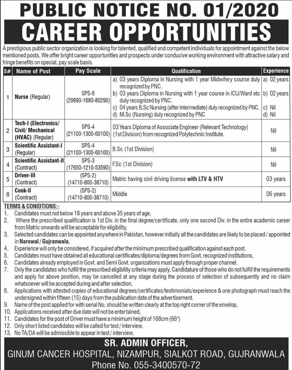 Ginum Cancer Hospital Gujranwala Jobs 2020