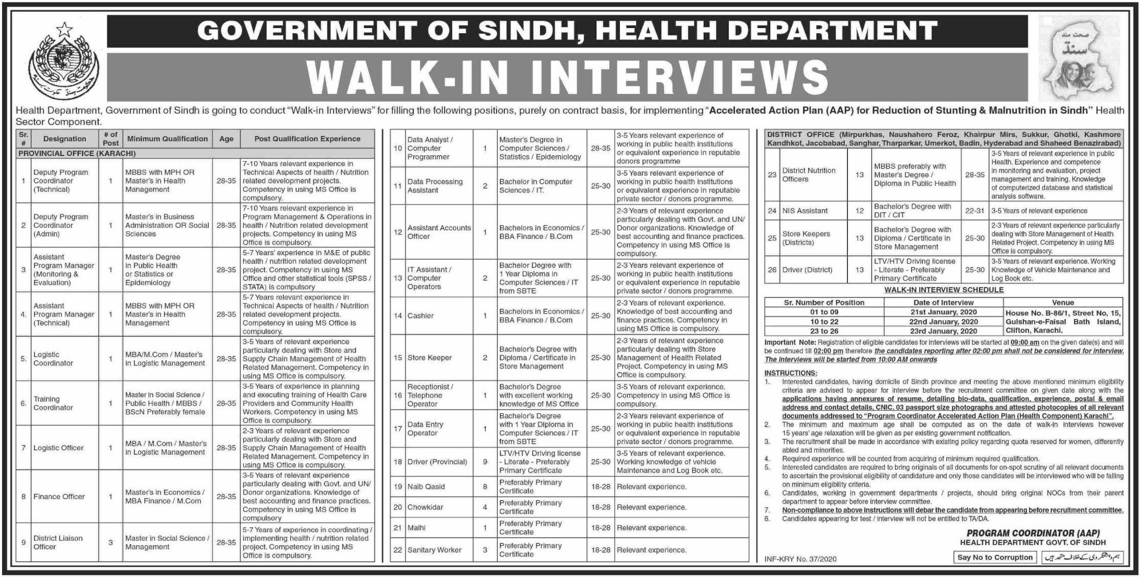 Health Department Government of Sindh Jobs 2020