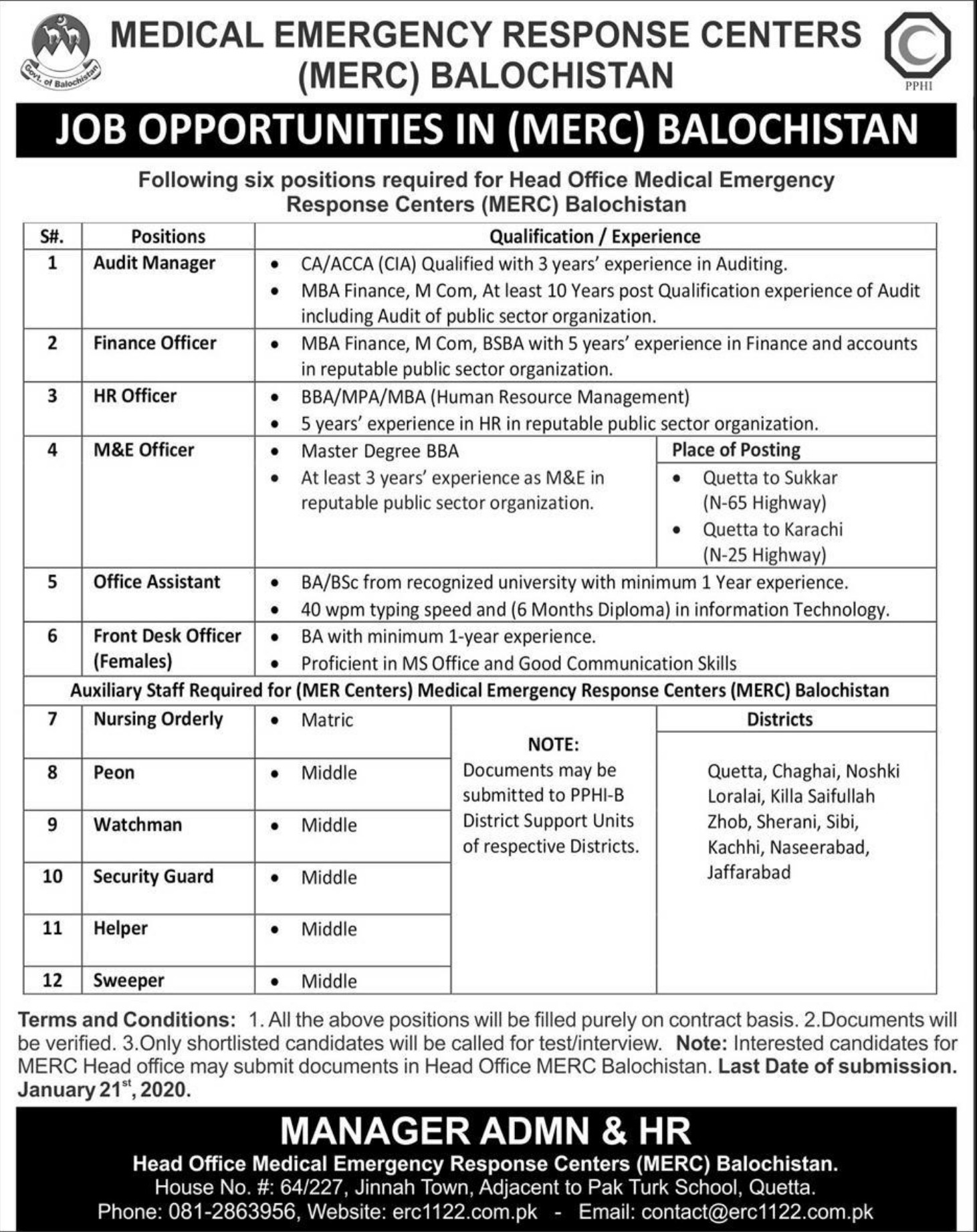Medical Emergency Response Centers MERC Balochistan Jobs 2020