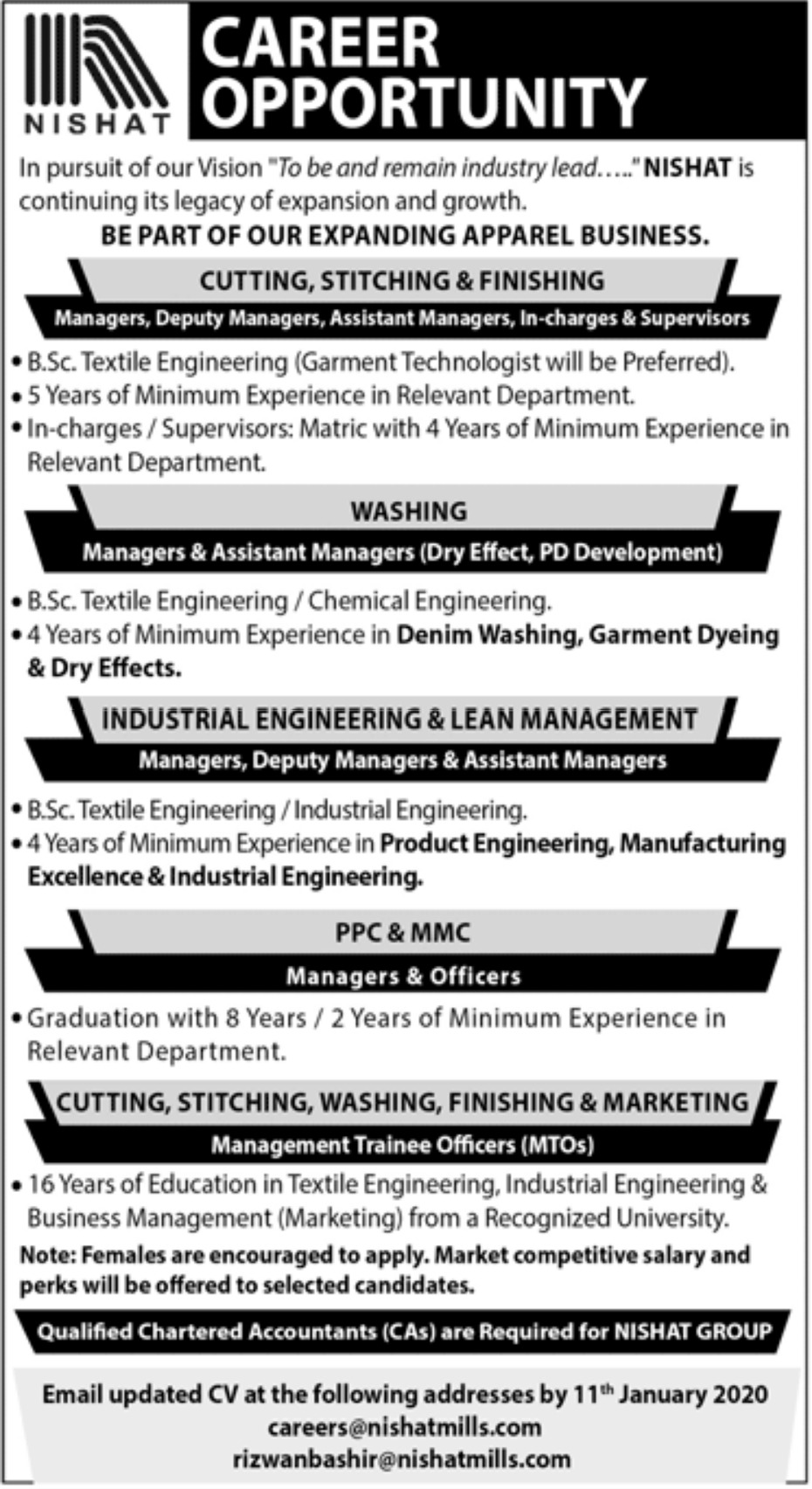 Nishat Mills Ltd Jobs 2020