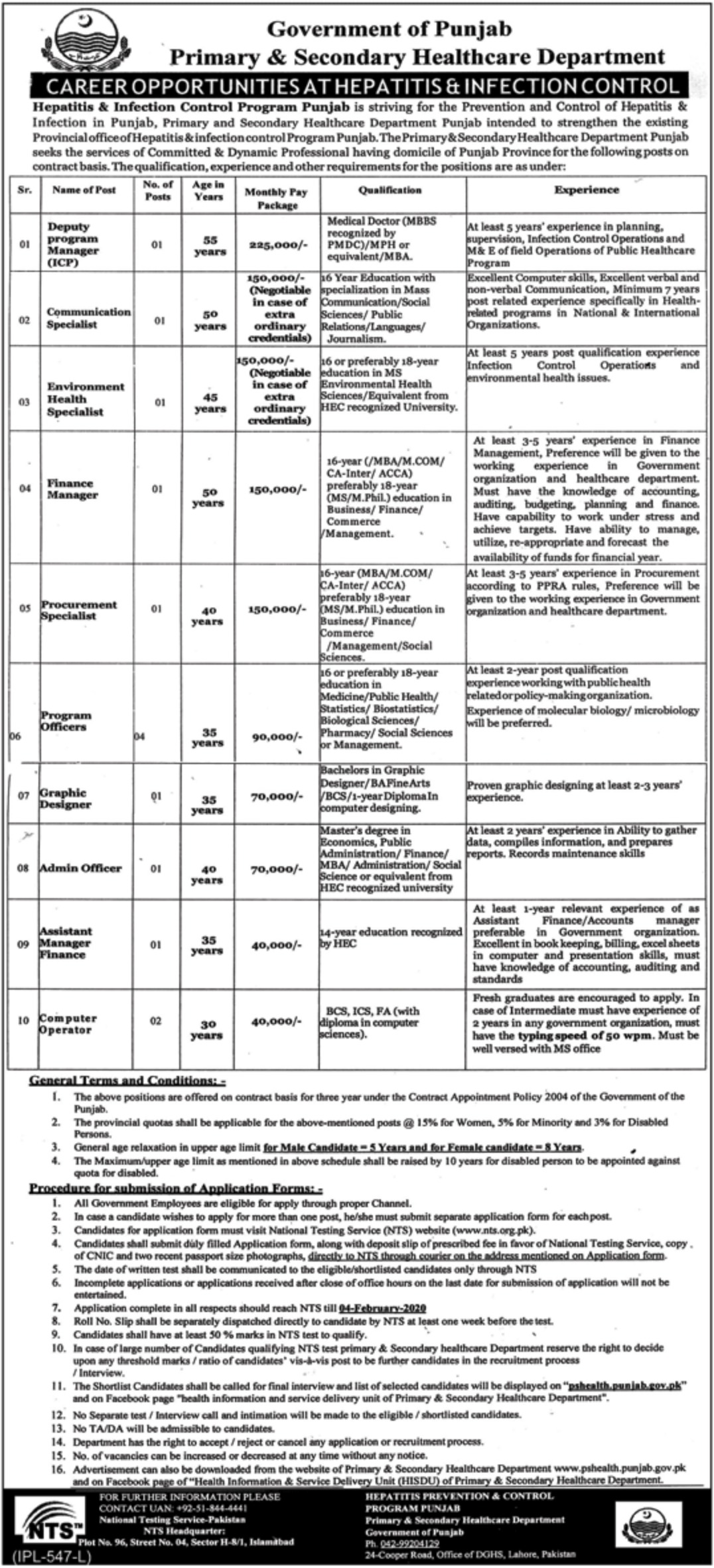 Primary & Secondary Healthcare Department Punjab Jobs 2020 via NTS
