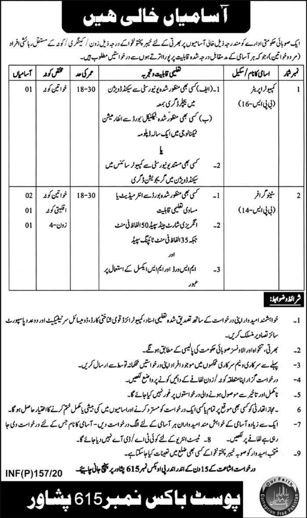 Public Sector Organization Jobs 2020 P.O.Box 615 Peshawar