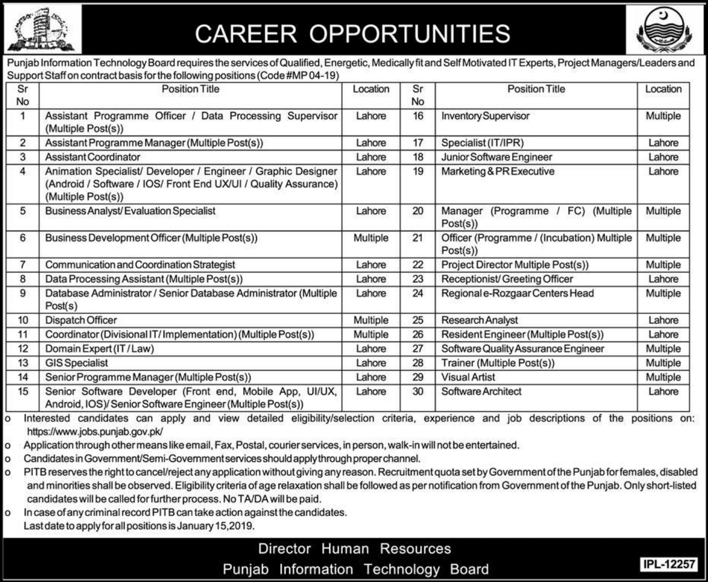 Punjab Information Technology Board PITB Jobs 2020