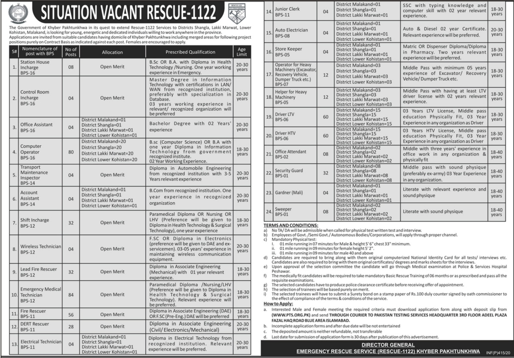 Rescue 1122 KPK Jobs 2020 Apply through PTS