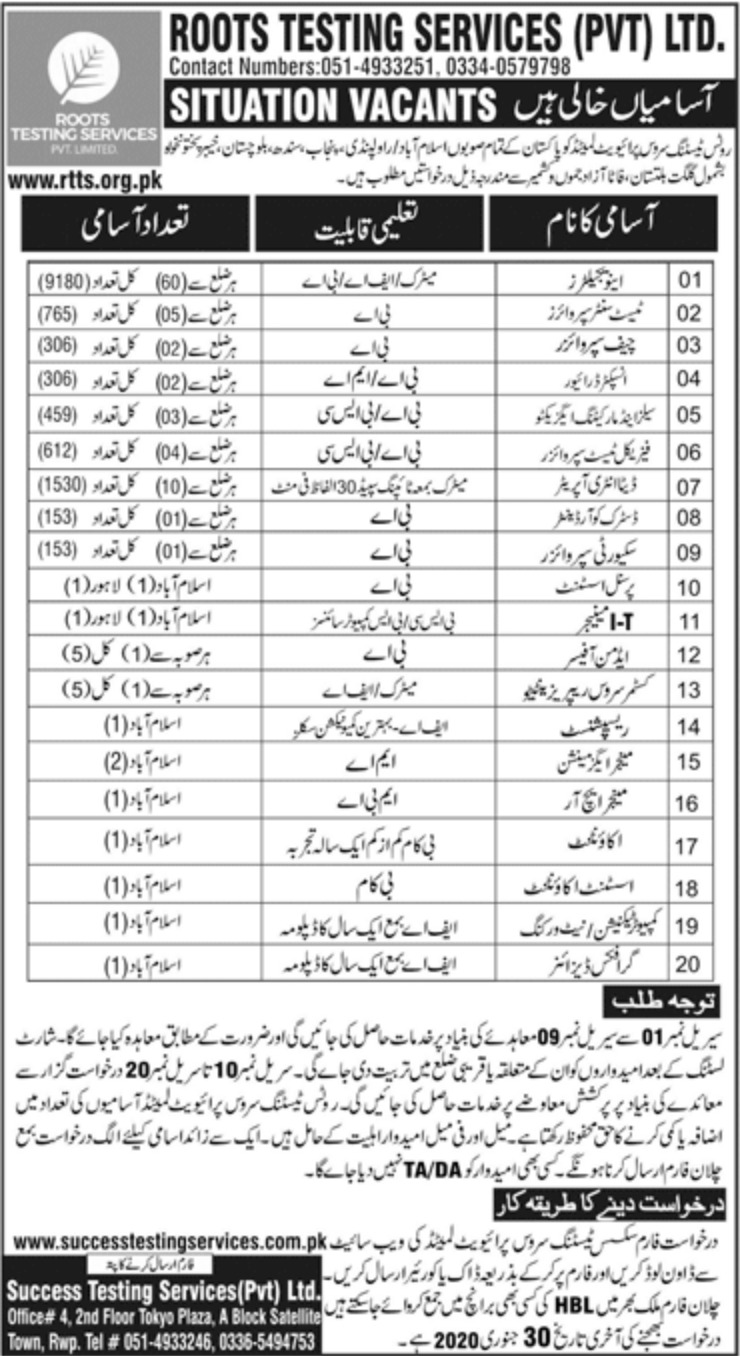 Roots Testing Services Pvt Limited Jobs 2020 RTTS Pakistan