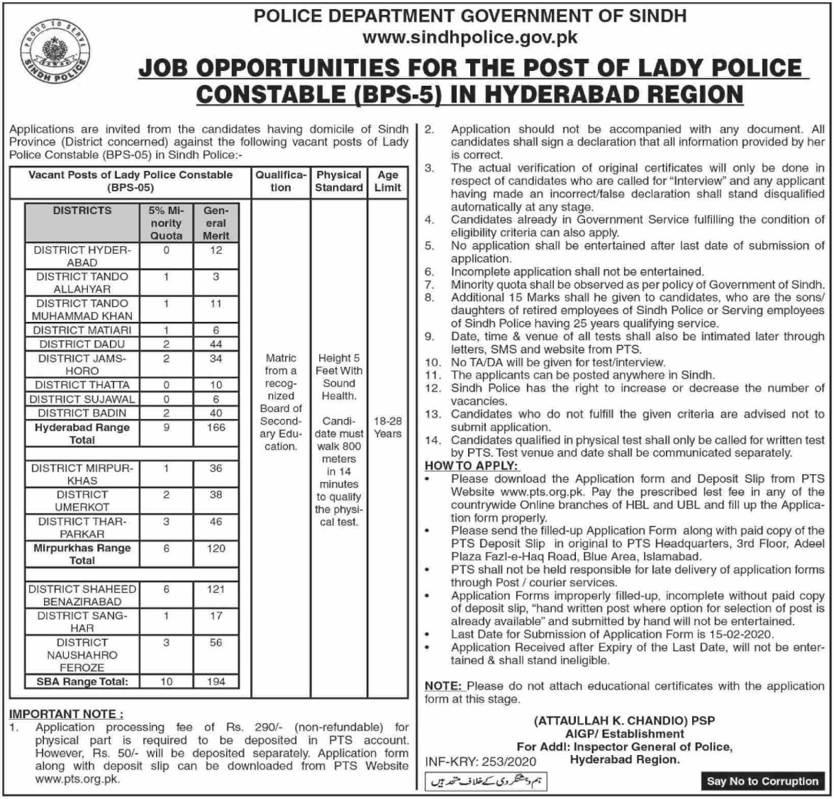 Sindh Police Jobs 2020 Hyderabad Region