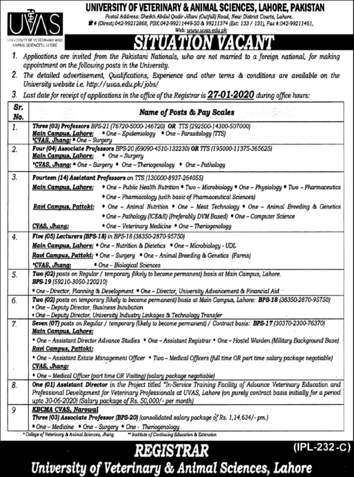 University of Veterinary & Animal Sciences UVAS Lahore Jobs 2020