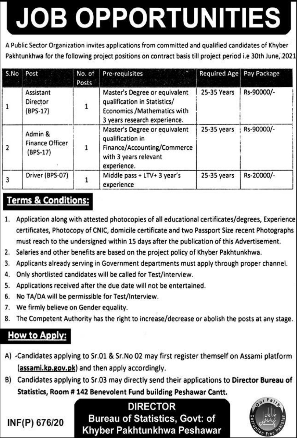 Bureau of Statistics Government of Khyber Pakhtunkhwa Jobs 2020 KPK