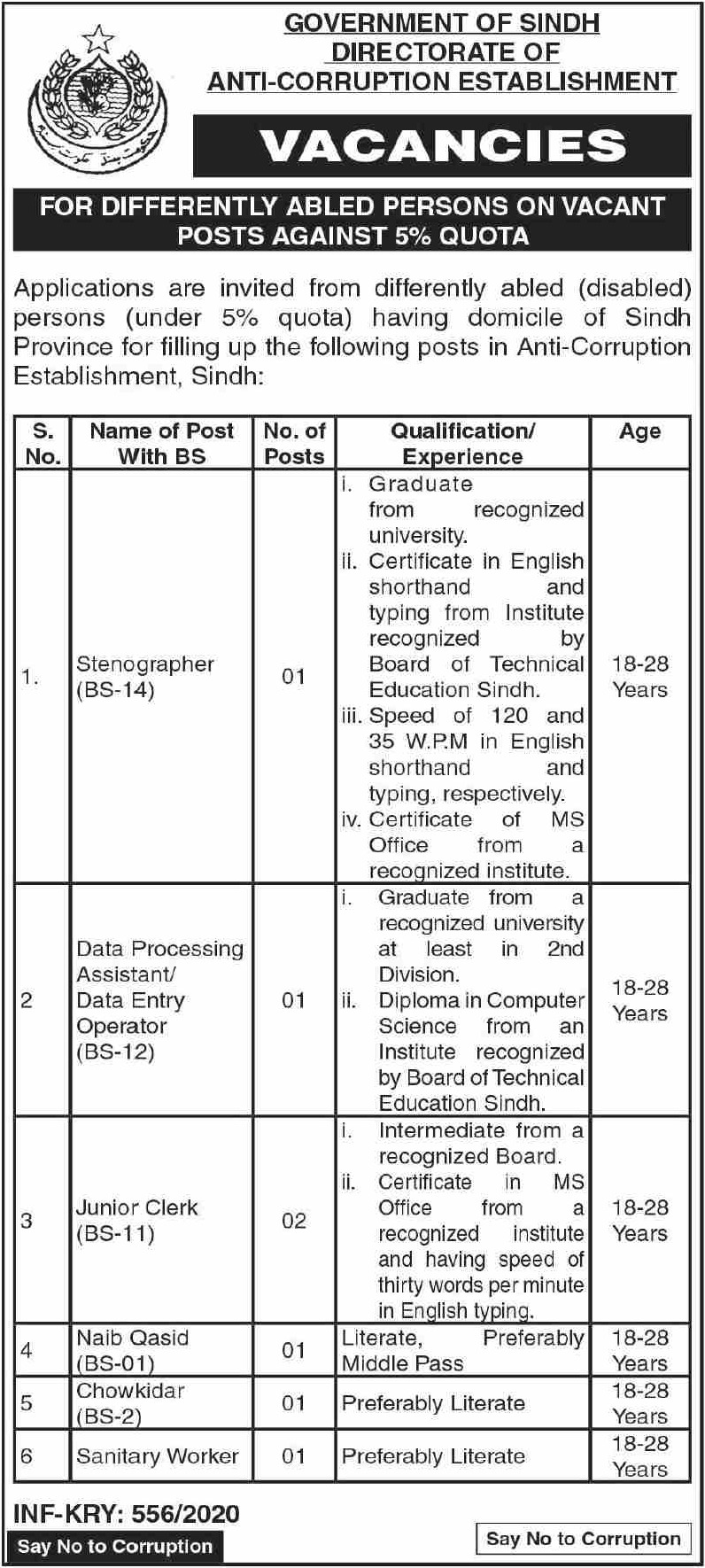 Directorate of Anti Corruption Establishment Jobs 2020 Government of Sindh