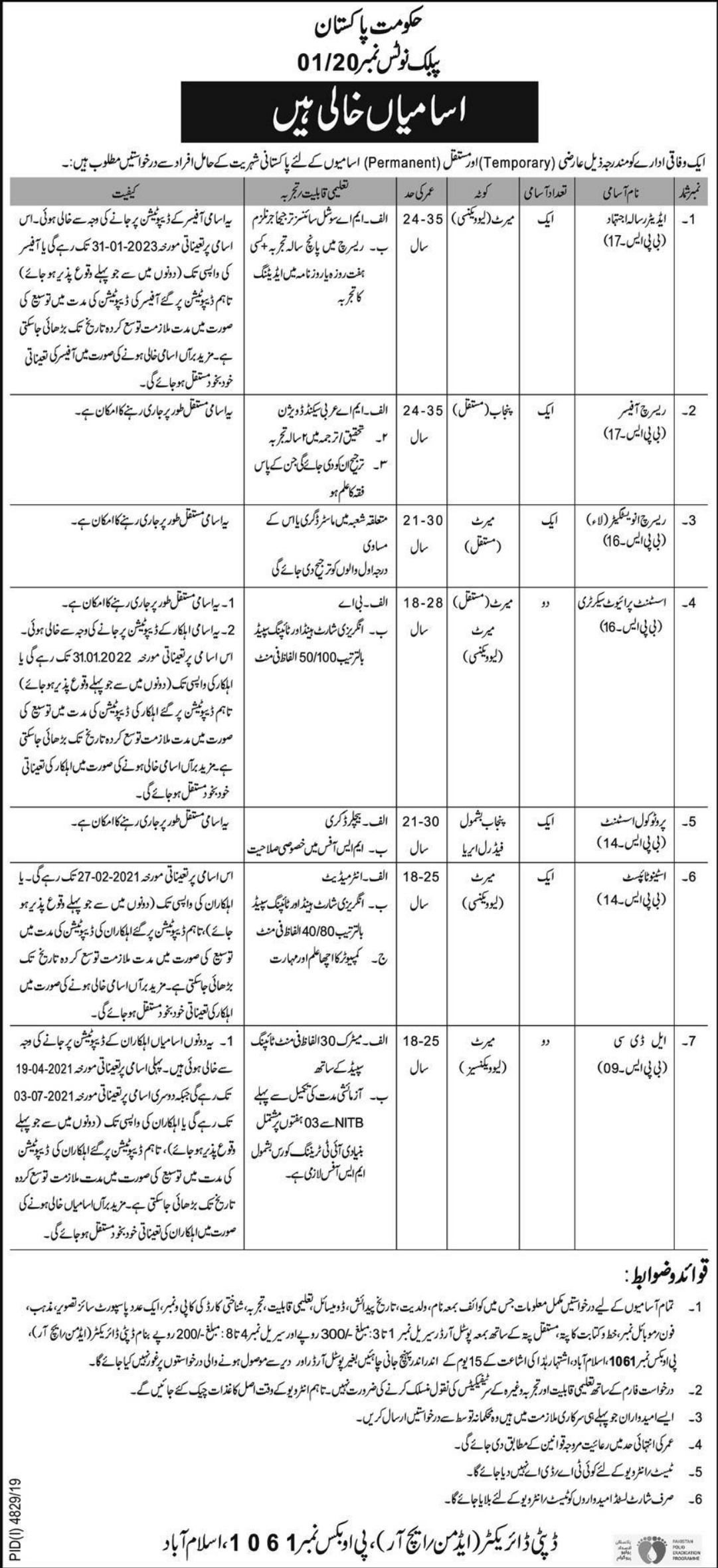 Federal Government Organization Jobs 2020 P.O.Box 1061 Islamabad