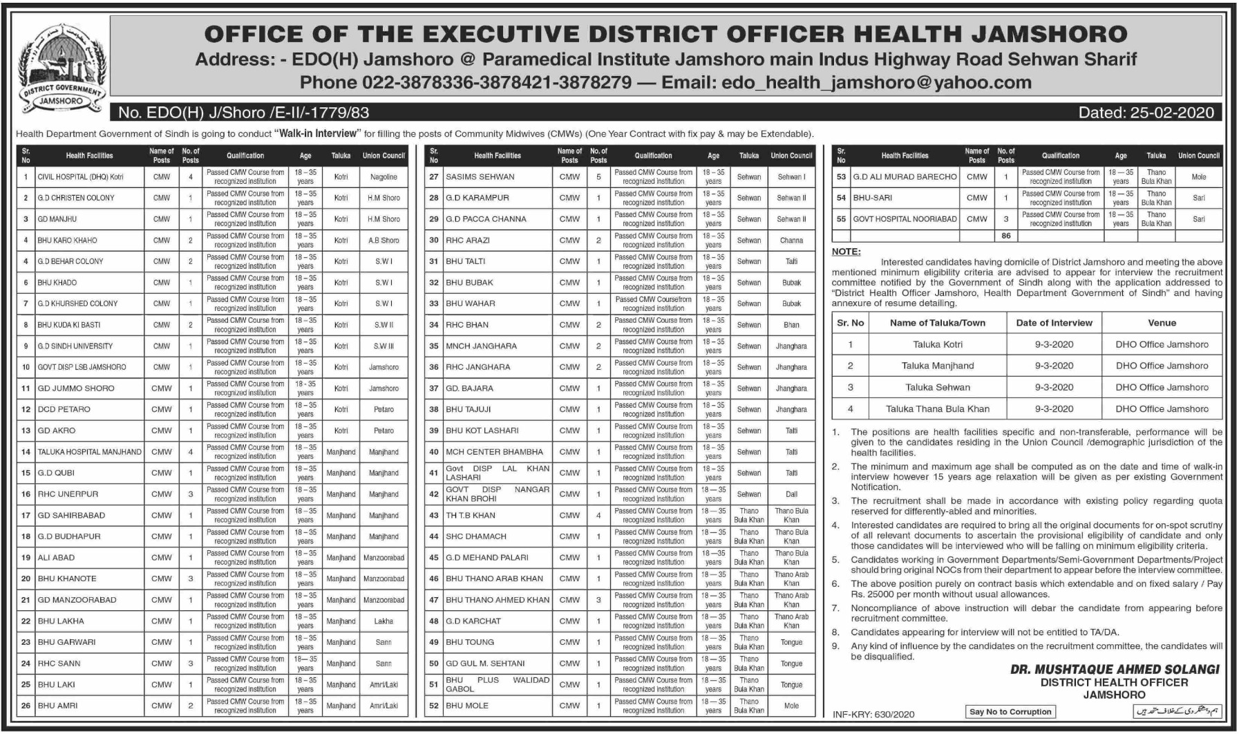 Health Department Government of Sindh Jobs 2020 District Health Officer Jamshoro
