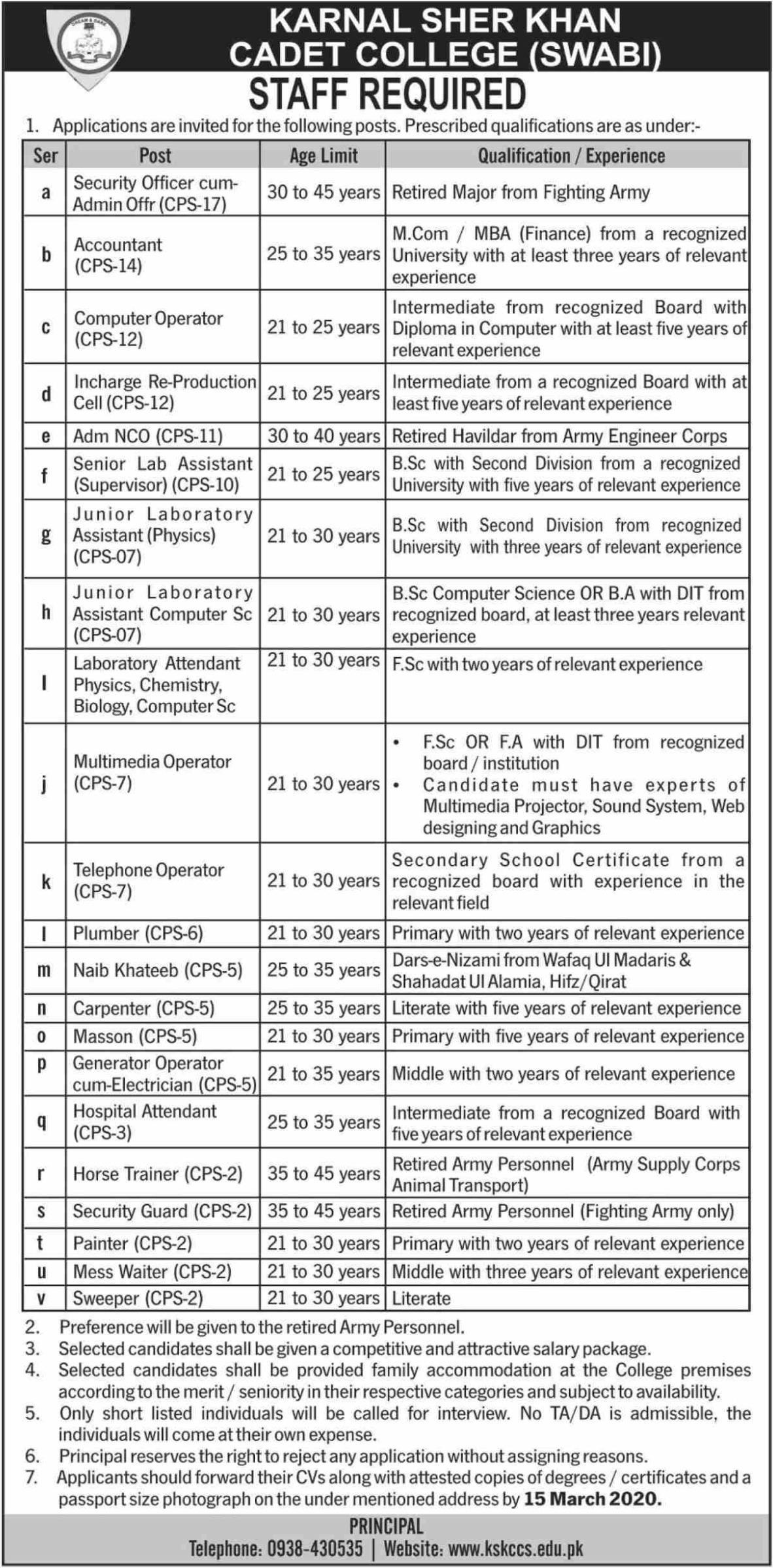 Karnal Sher Khan Cadet College Swabi Jobs 2020