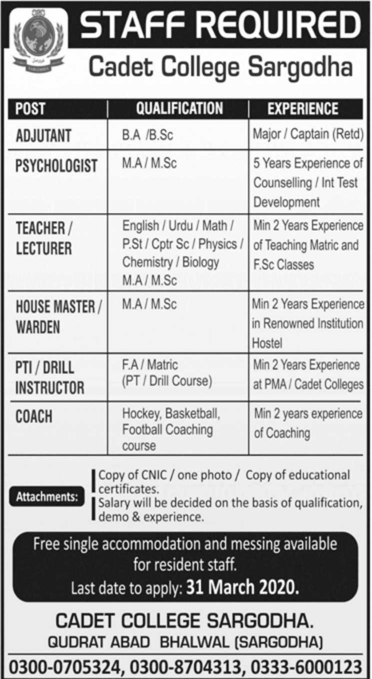 Cadet College Sargodha Jobs 2020