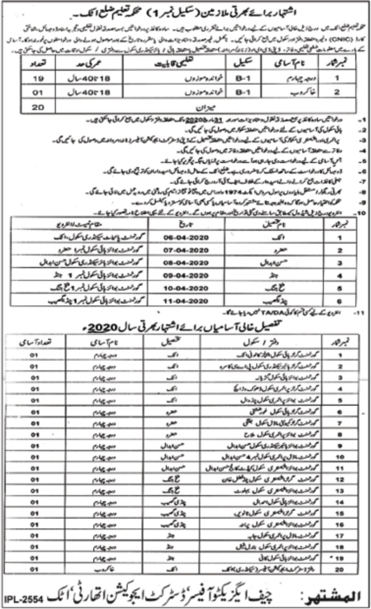 District Education Authority Attock Jobs 2020