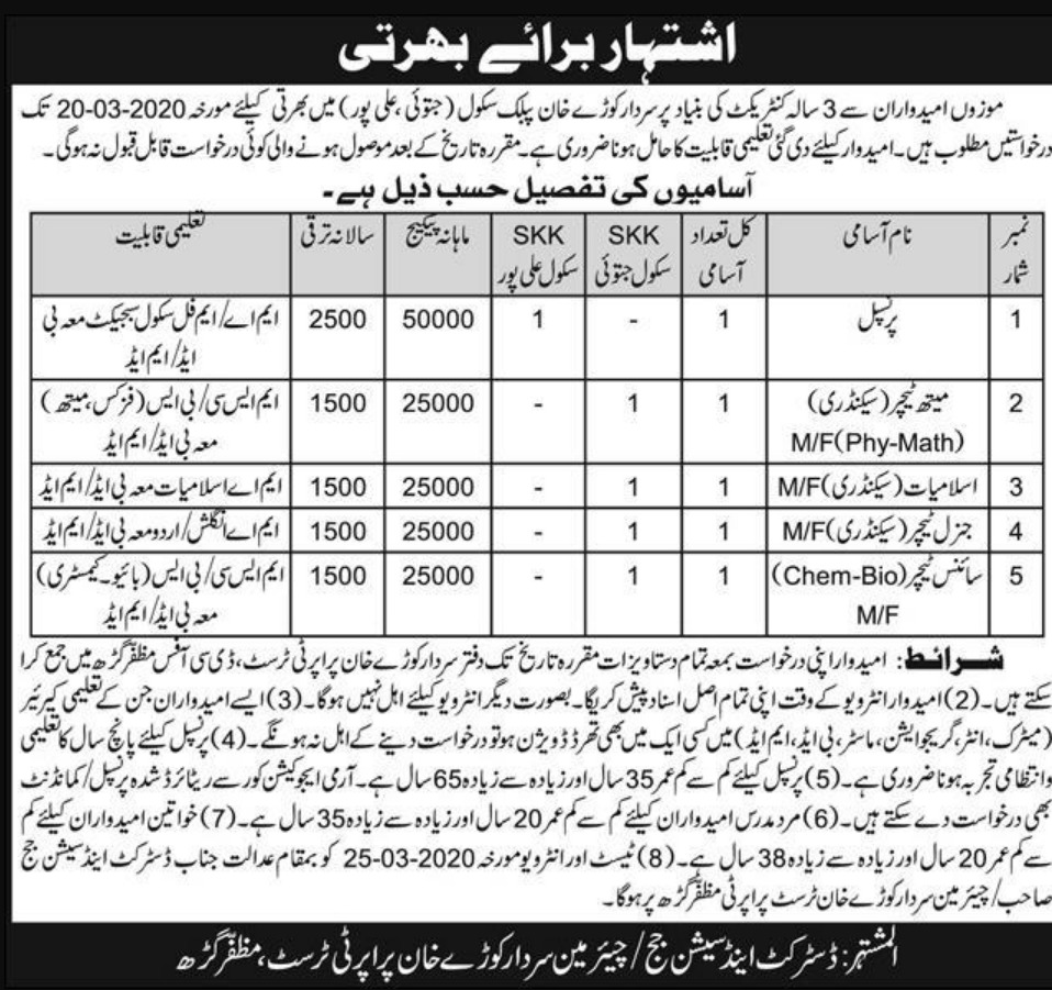District & Session Court Muzaffargarh Jobs 2020
