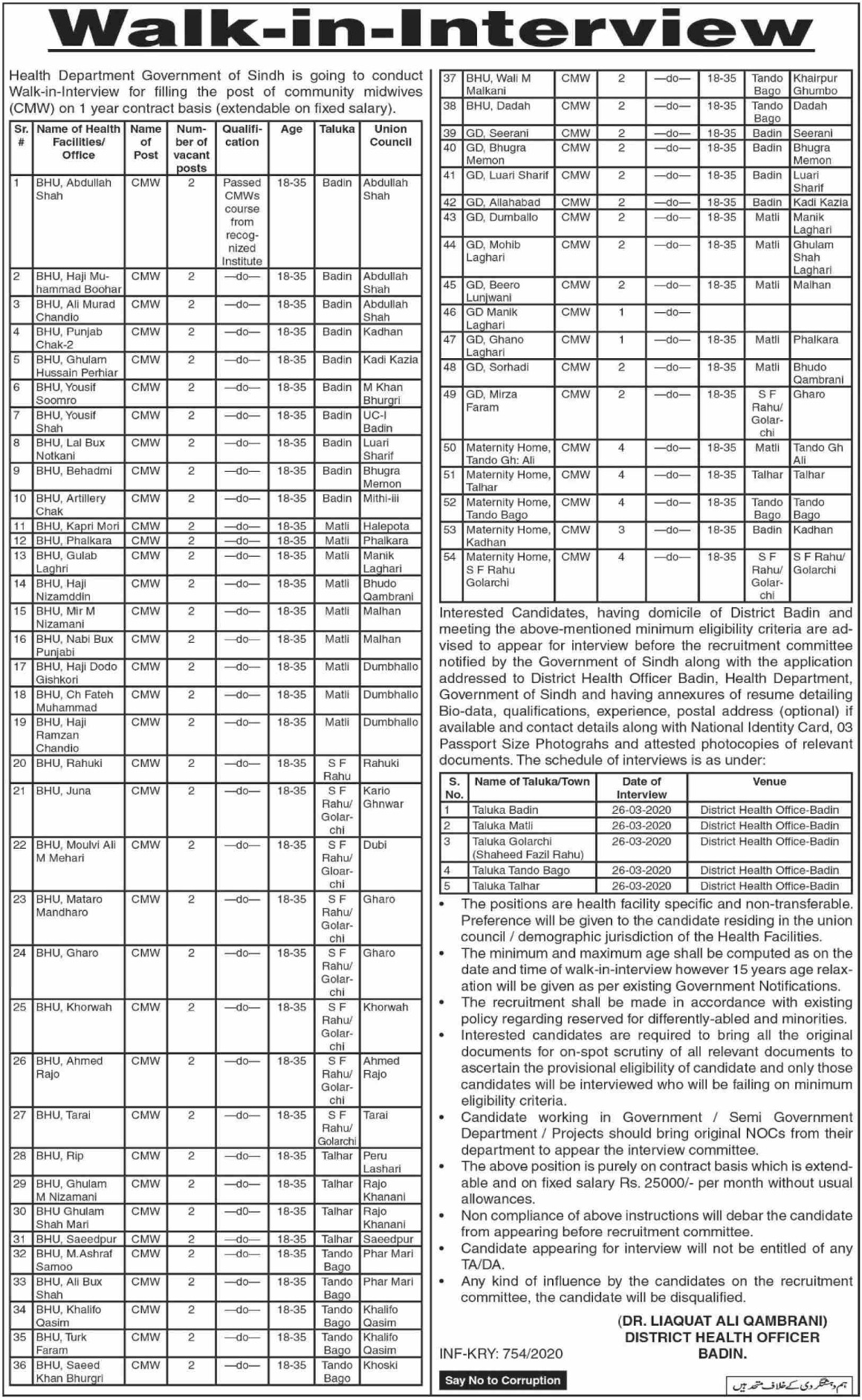 Health Department Government of Sindh Jobs 2020 Badin