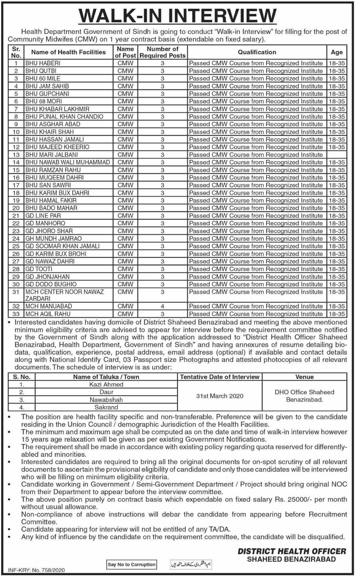 Health Department Government of Sindh Jobs 2020 Shaheed Benazirabad