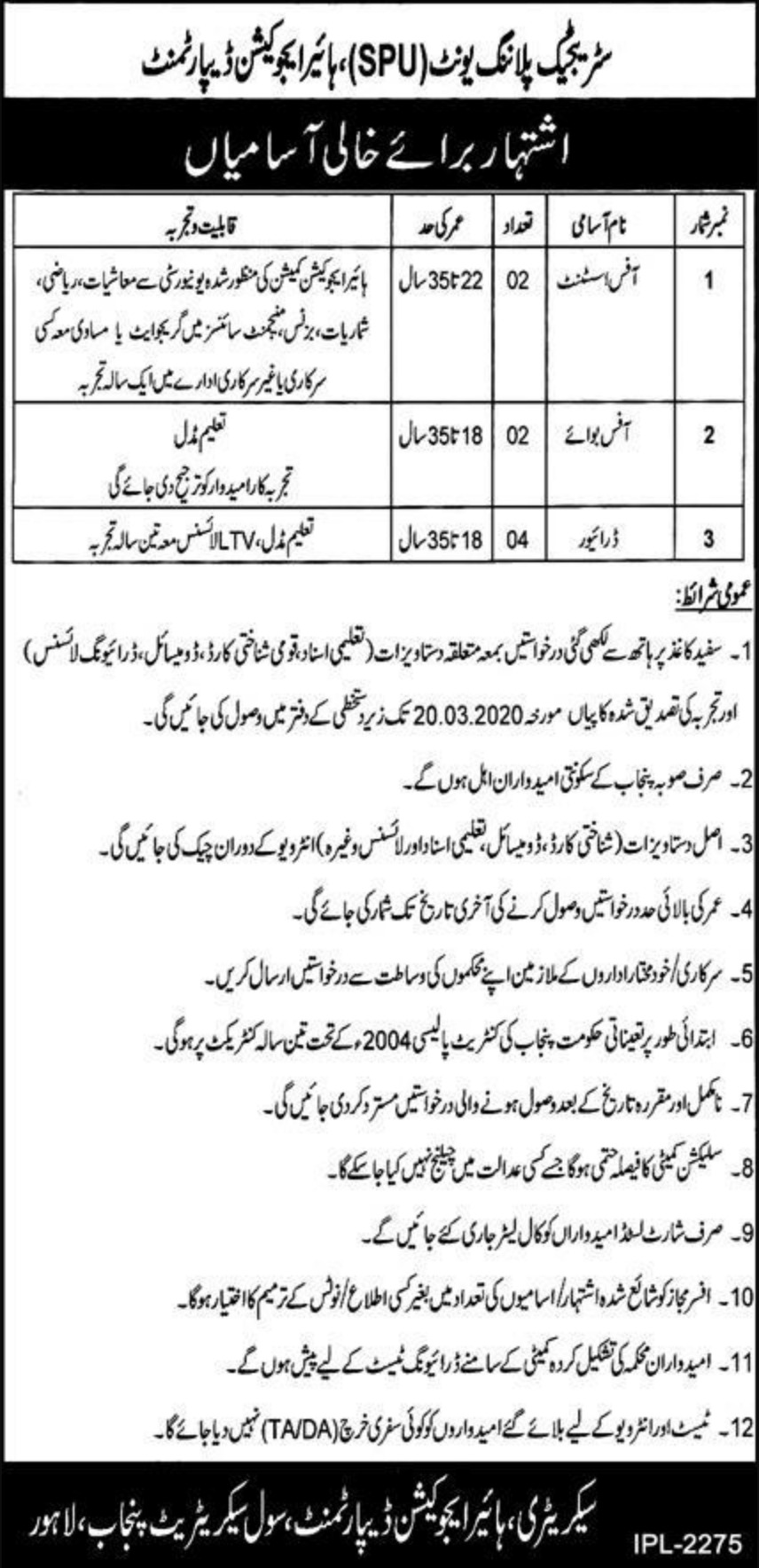 Higher Education Department Punjab SPU Jobs 2020