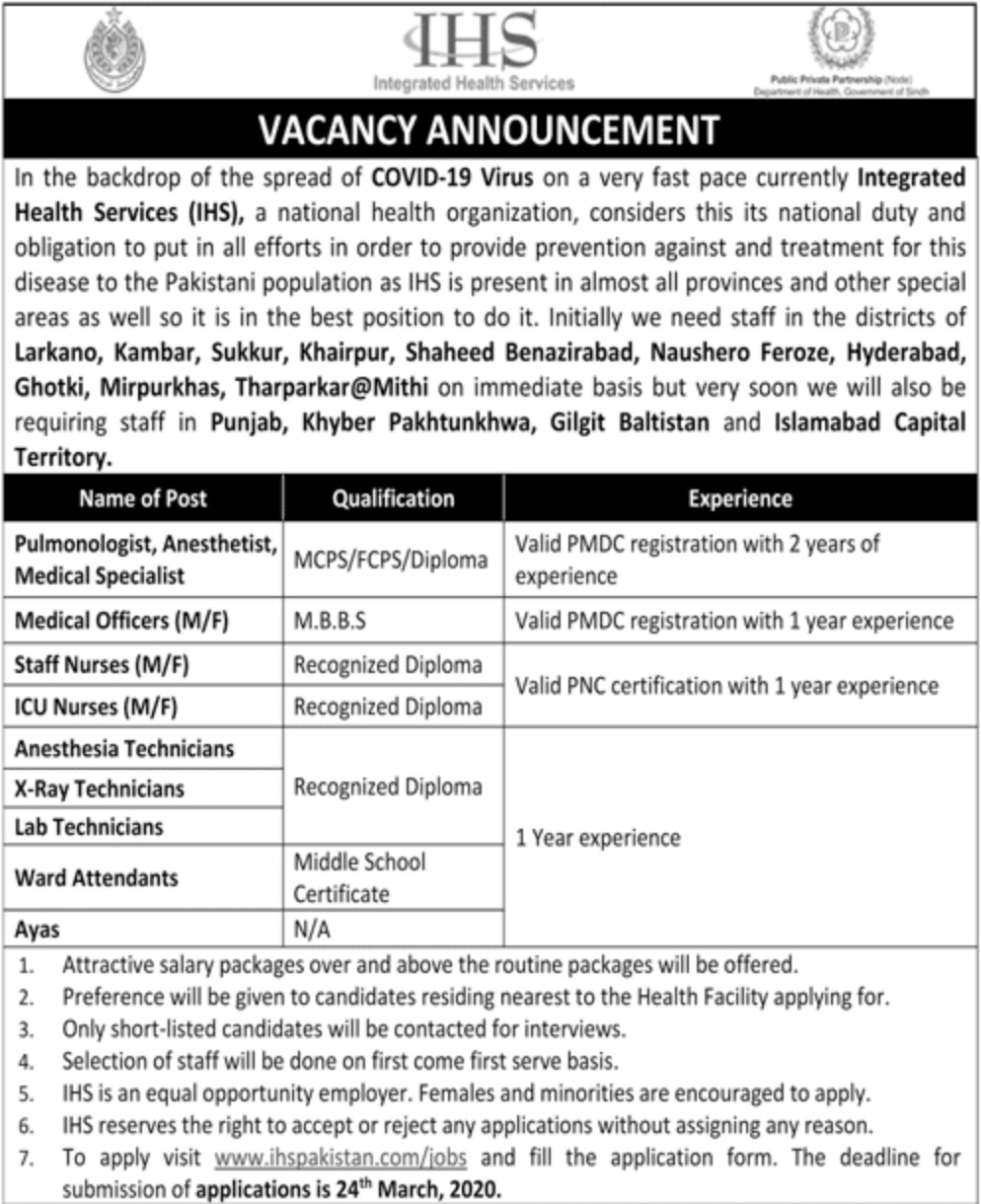 IHS Pakistan Jobs 2020 Integrated Health Services