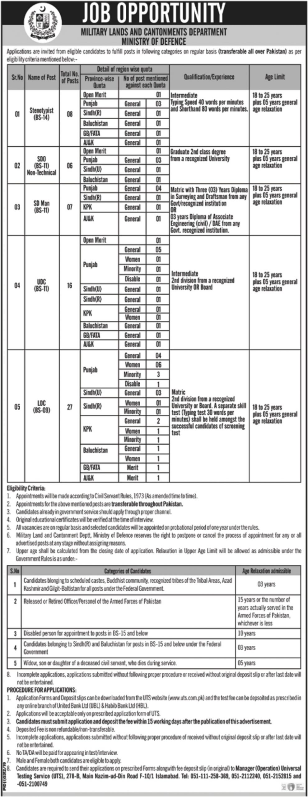 Ministry of Defence Jobs 2020 Military Lands & Cantonments Department