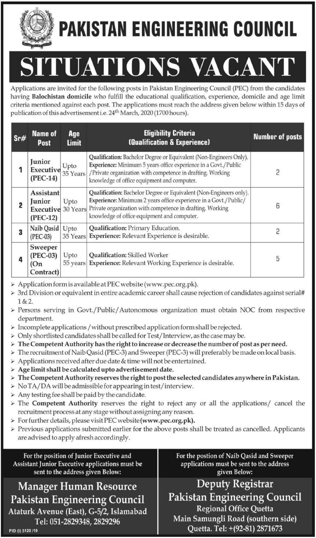Pakistan Engineering Council PEC Jobs 2020