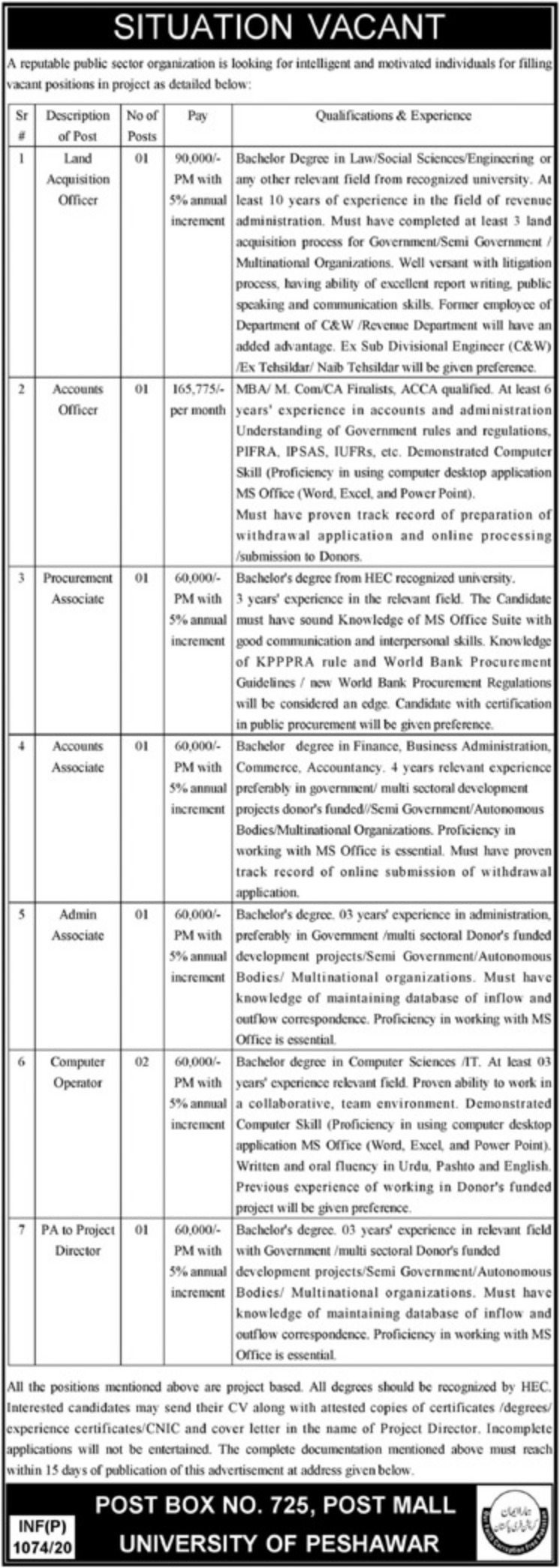 Public Sector Organization Jobs 2020 P.O.Box 725 Peshawar