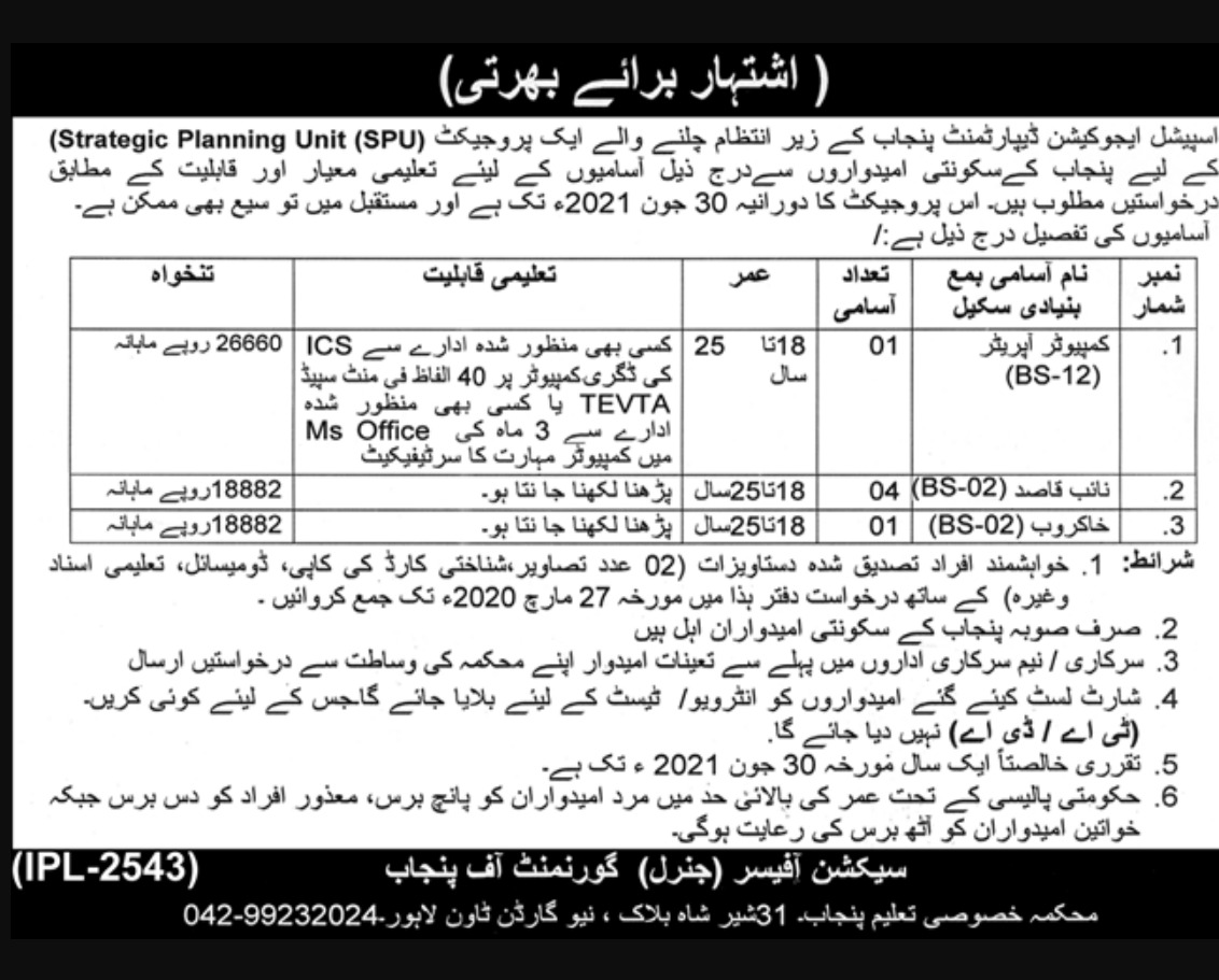 Special Education Department Punjab Jobs 2020