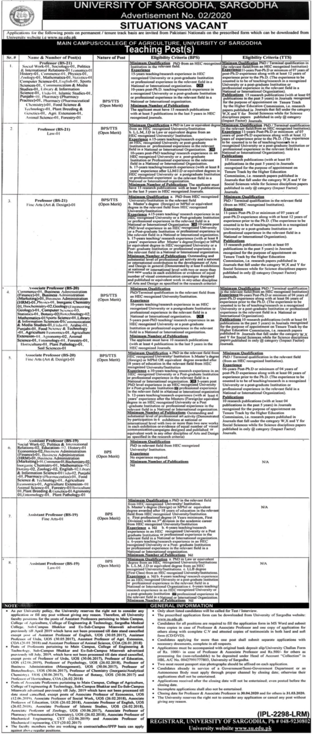 University of Sargodha Jobs 2020