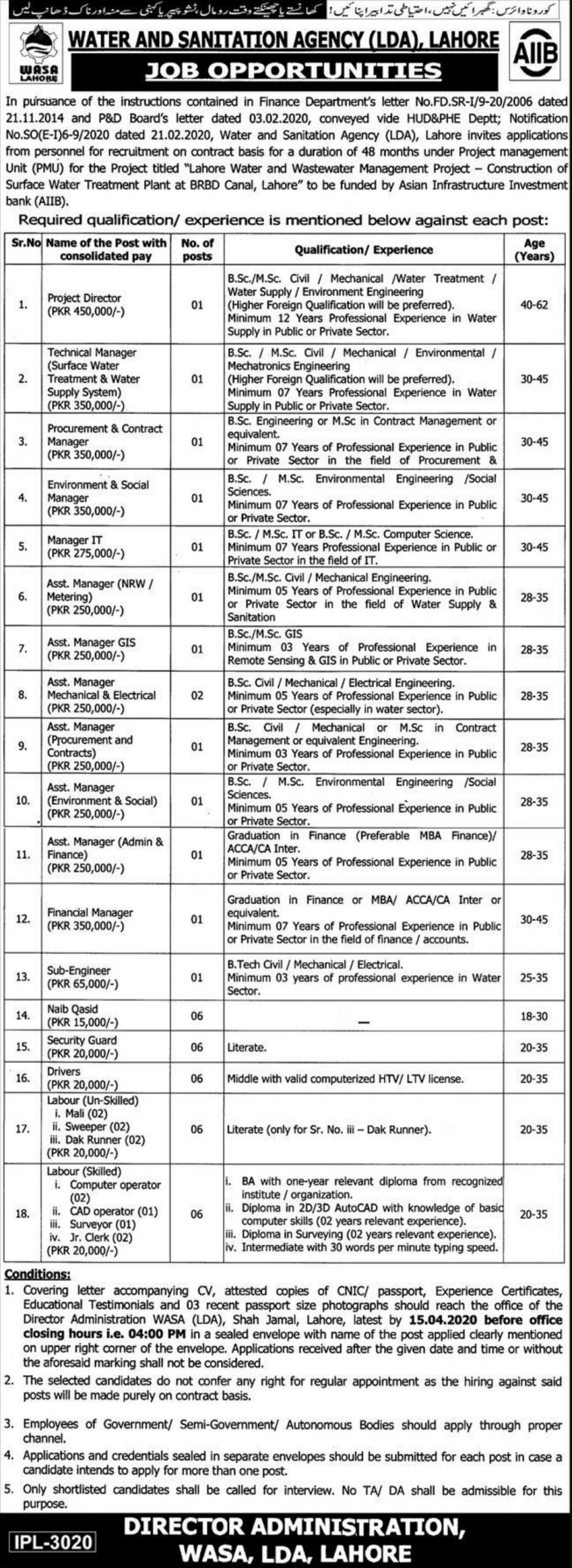 WASA LDA Lahore Jobs 2020 Water & Sanitation Agency