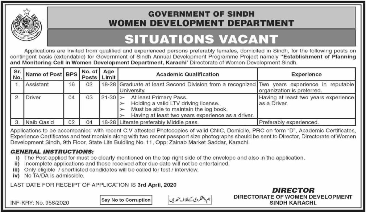 Women Development Department Sindh Jobs 2020