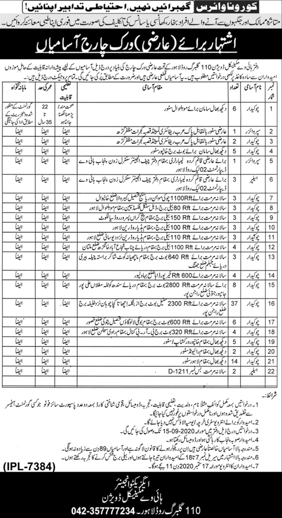 Highway Mechanical Division 110 Lahore Jobs August 2020