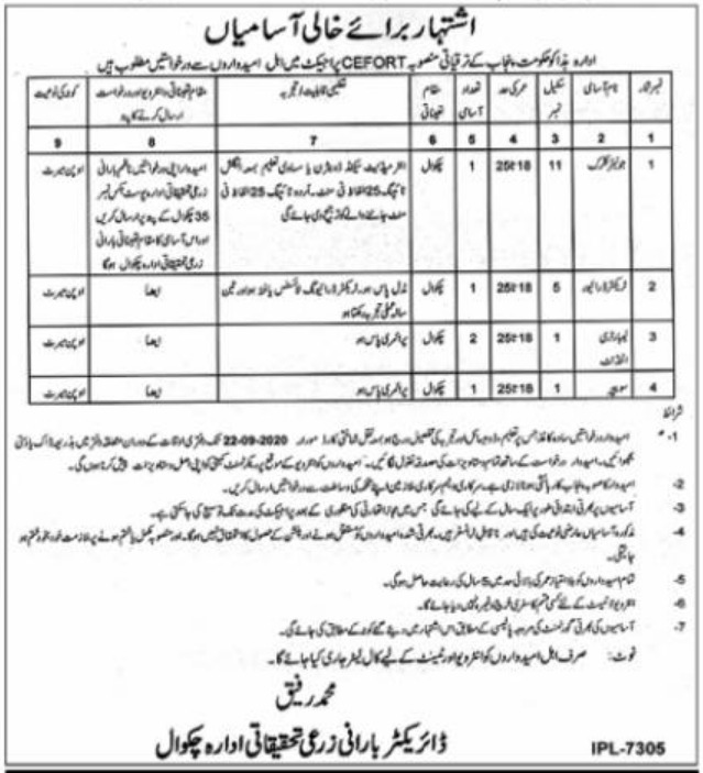 Punjab Agriculture Department Jobs August 2020